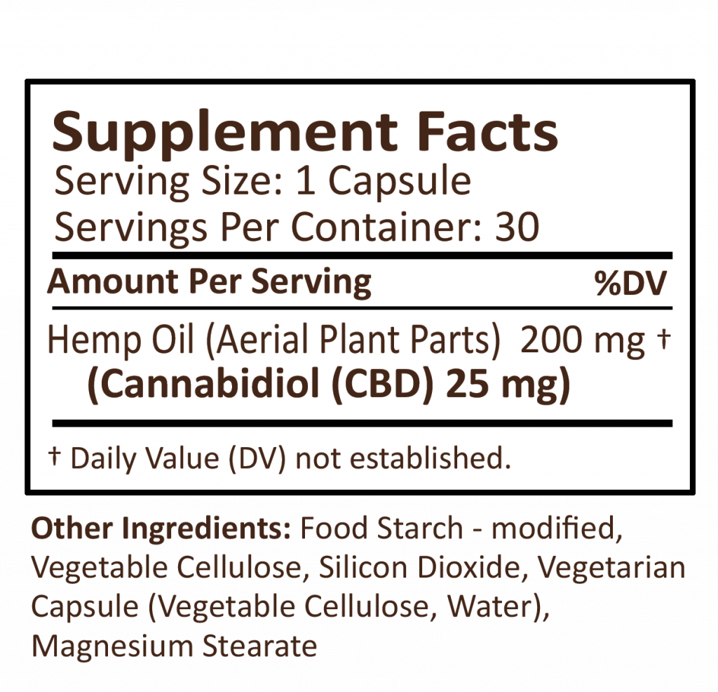 30_capsules_supplement_facts_25mg_300dpi-1024x986